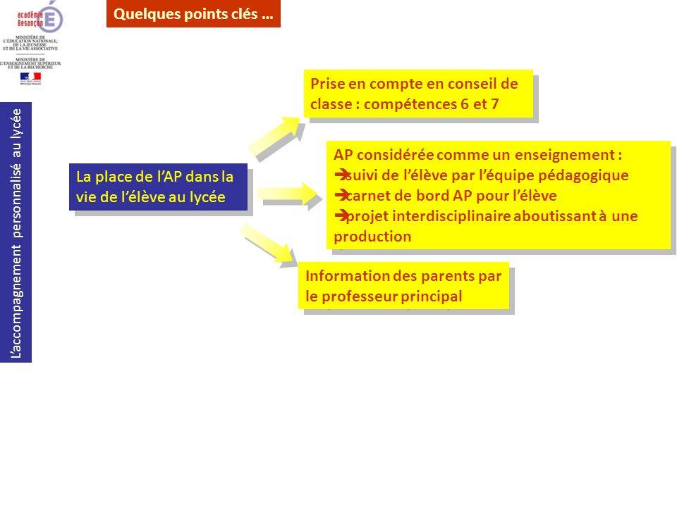 Quelques points clés …Prise en compte en conseil de classe : compétences 6 et 7. AP considérée comme un enseignement :