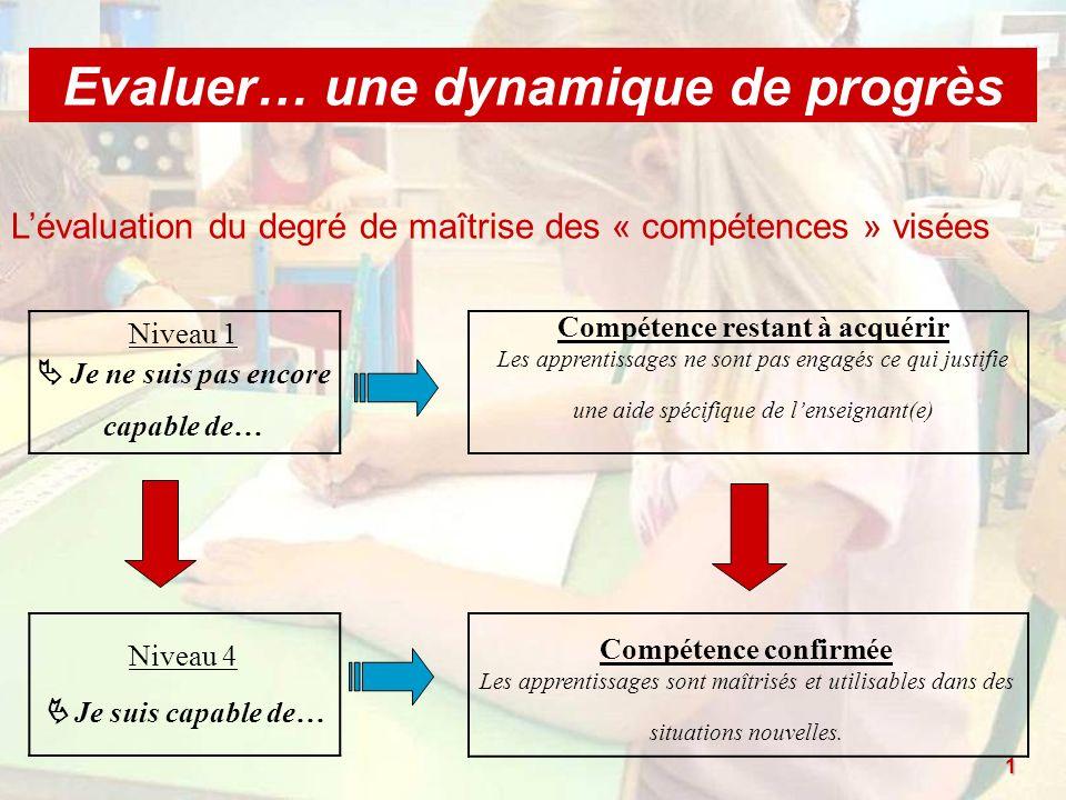 Evaluer… une dynamique de progrès Compétence restant à acquérir