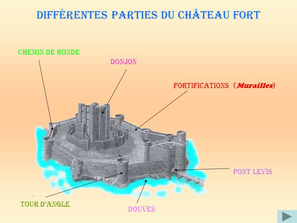 Différentes parties du château fort