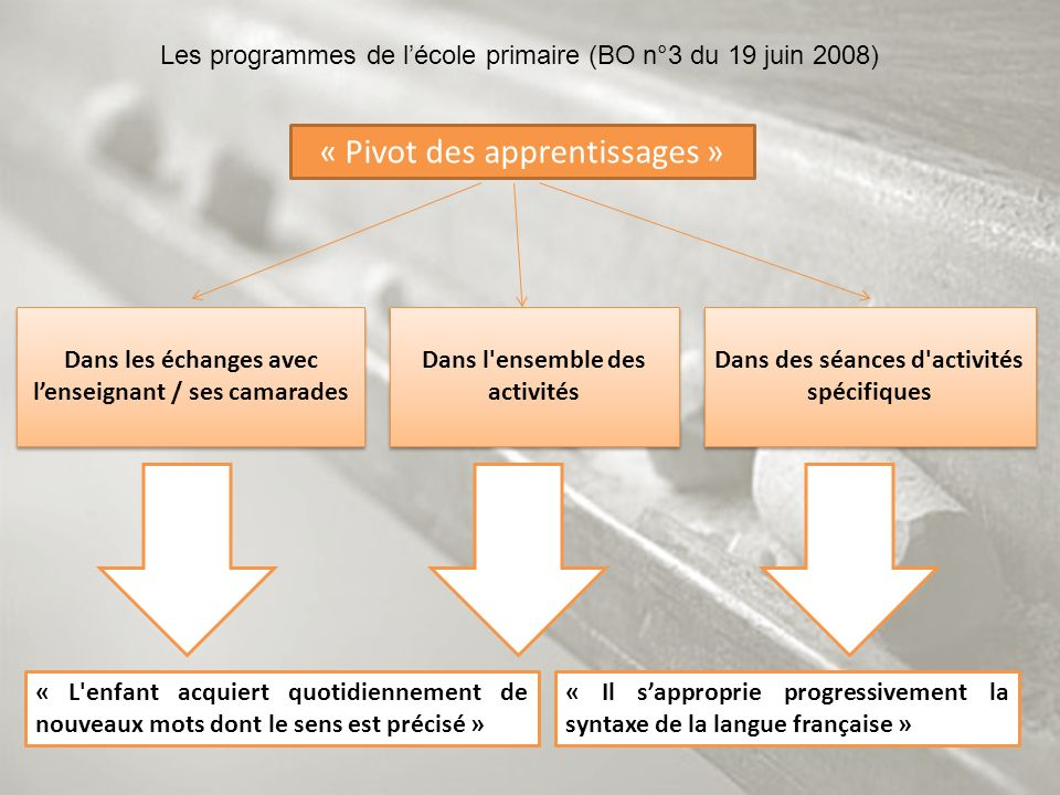 « Pivot des apprentissages »