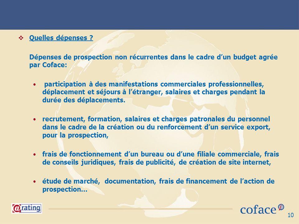 Quelles dépenses Dépenses de prospection non récurrentes dans le cadre d'un budget agrée par Coface: