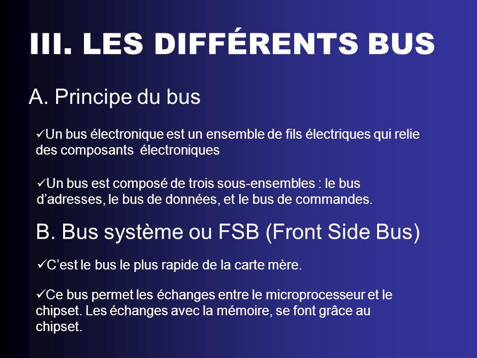 III. LES DIFFÉRENTS BUS A. Principe du bus