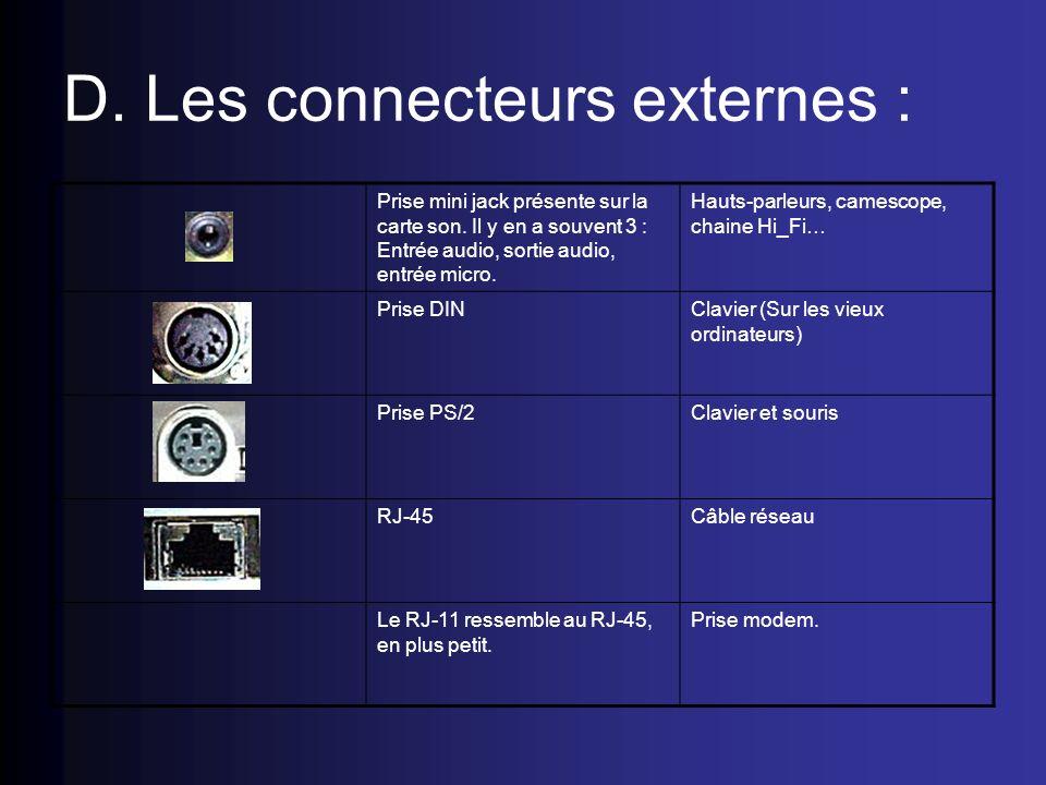 D. Les connecteurs externes :