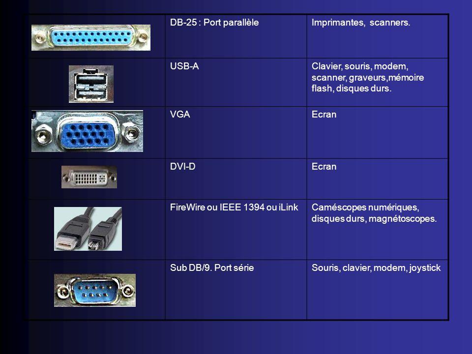 DB-25 : Port parallèle Imprimantes, scanners. USB-A. Clavier, souris, modem, scanner, graveurs,mémoire flash, disques durs.