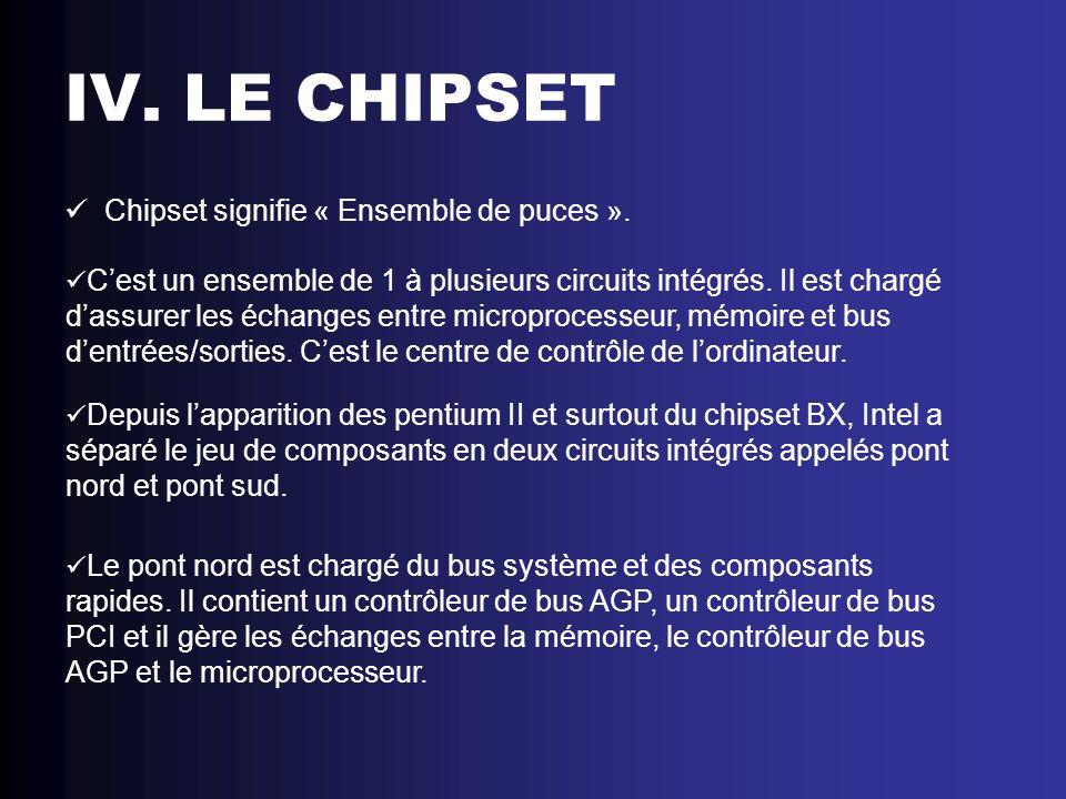 IV. LE CHIPSET Chipset signifie « Ensemble de puces ».