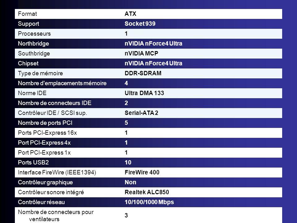 FormatATX. Support. Socket 939. Processeurs. 1. Northbridge. nVIDIA nForce4 Ultra. Southbridge. nVIDIA MCP.