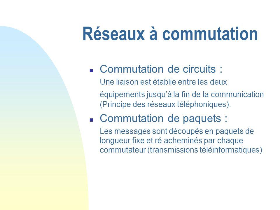 Réseaux à commutation Commutation de circuits :