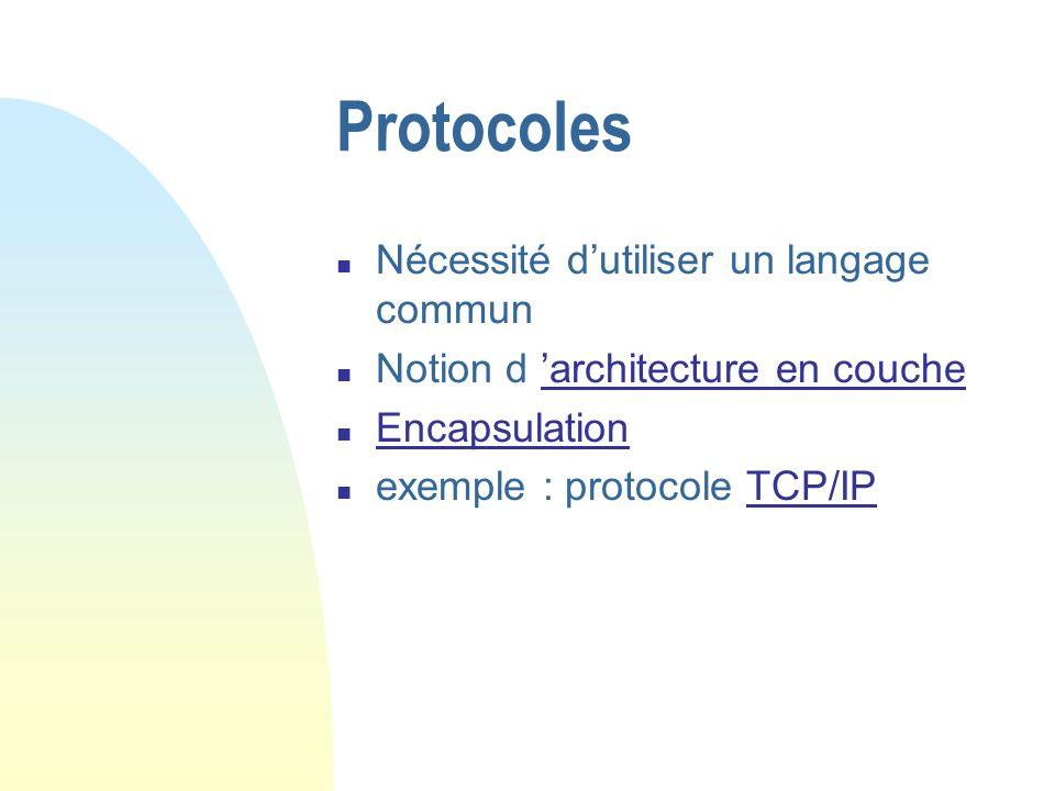 Protocoles Nécessité d'utiliser un langage commun