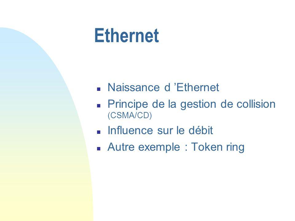 Ethernet Naissance d 'Ethernet