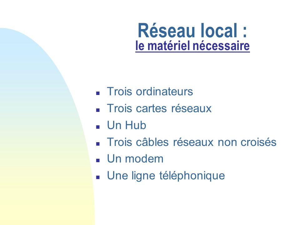 Réseau local : le matériel nécessaire
