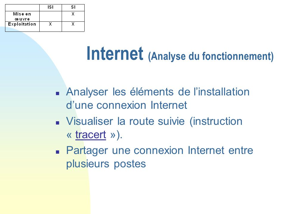 Internet (Analyse du fonctionnement)