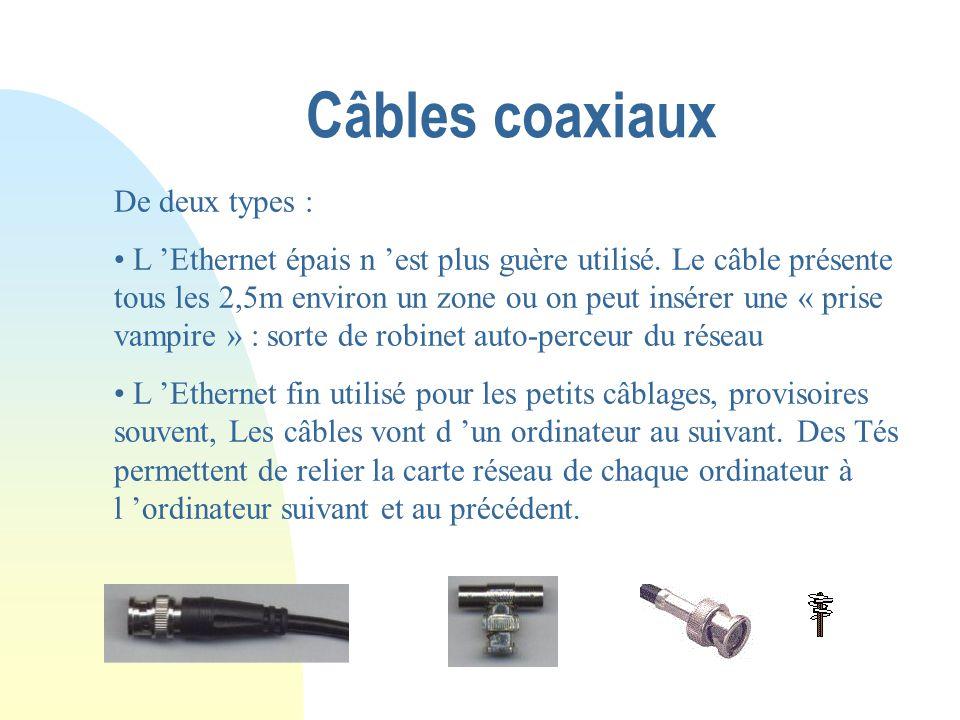 Câbles coaxiaux De deux types :
