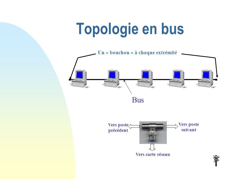 Topologie en bus Bus Un « bouchon » à chaque extrémité