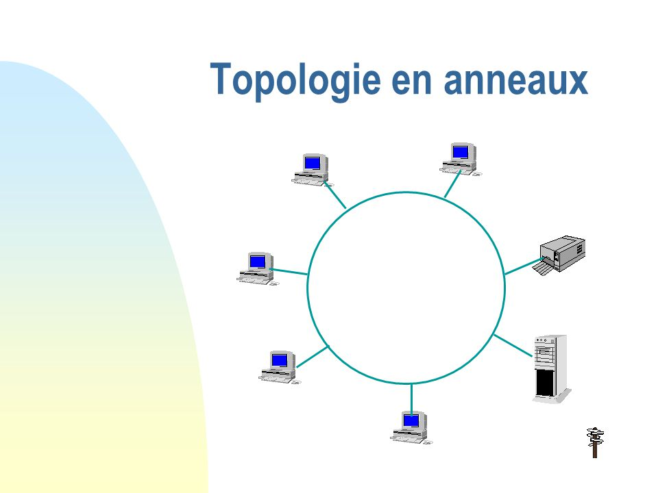 Topologie en anneaux