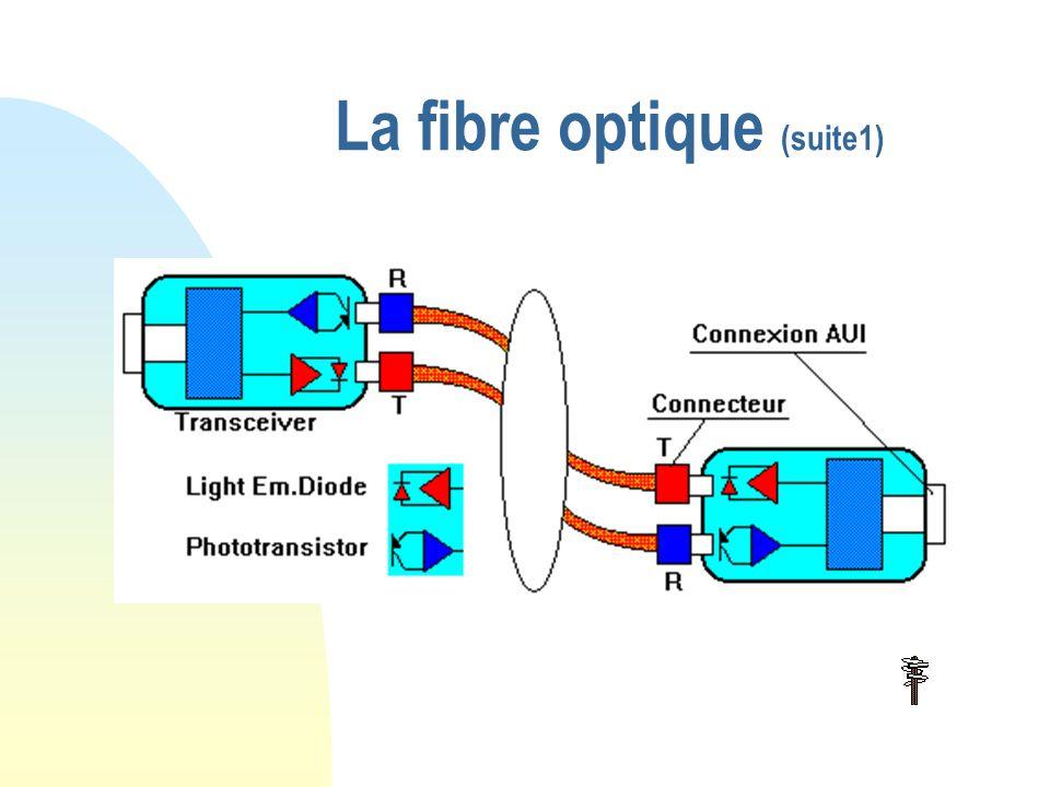La fibre optique (suite1)