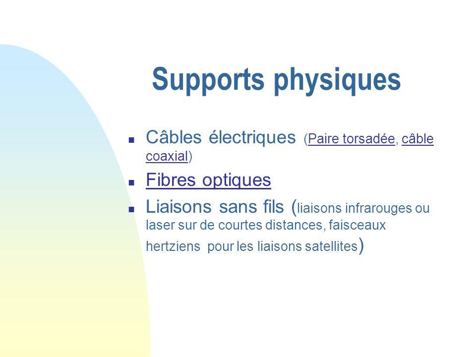 Supports physiques Câbles électriques (Paire torsadée, câble coaxial)