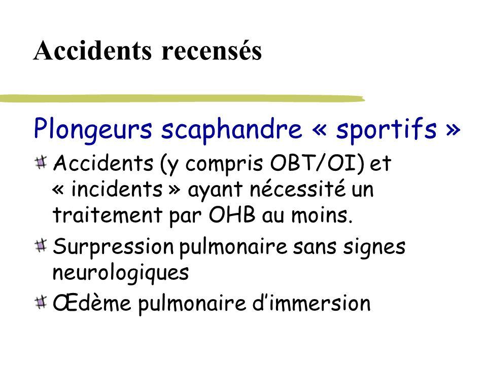 Accidents recensés Plongeurs scaphandre « sportifs »