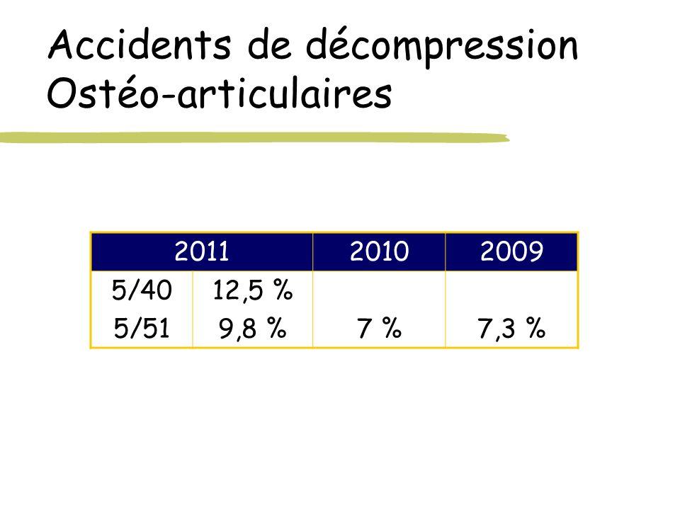 Accidents de décompression Ostéo-articulaires