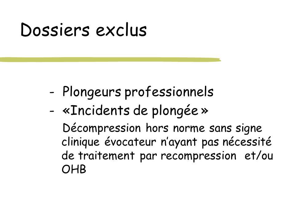 Dossiers exclus - Plongeurs professionnels - «Incidents de plongée »
