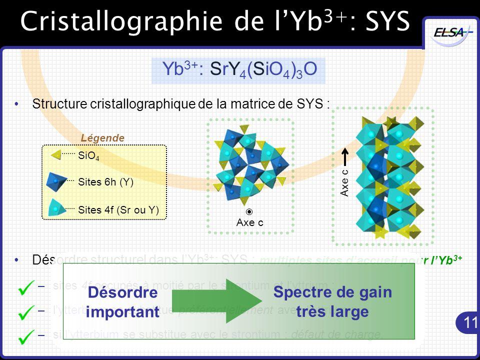Cristallographie de l'Yb3+: SYS