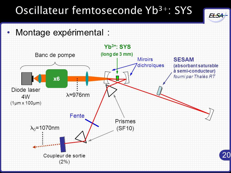 Oscillateur femtoseconde Yb3+: SYS