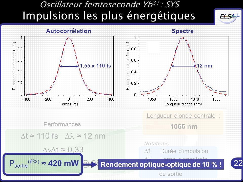 Oscillateur femtoseconde Yb3+: SYS Impulsions les plus énergétiques