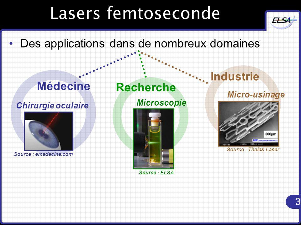 Lasers femtoseconde Des applications dans de nombreux domaines
