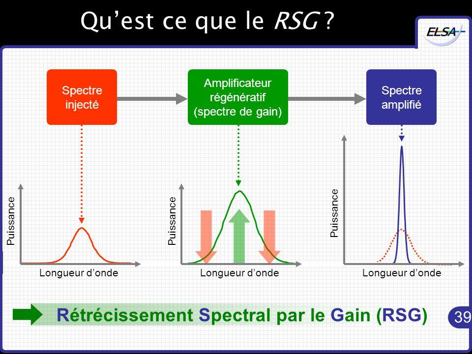 Qu'est ce que le RSG Rétrécissement Spectral par le Gain (RSG)