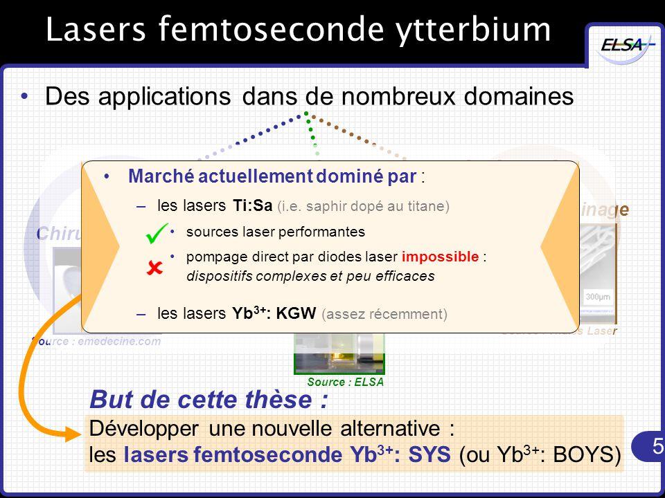 Lasers femtoseconde ytterbium