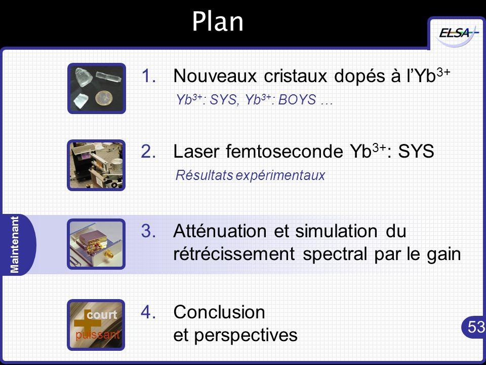+ Plan Nouveaux cristaux dopés à l'Yb3+ Laser femtoseconde Yb3+: SYS