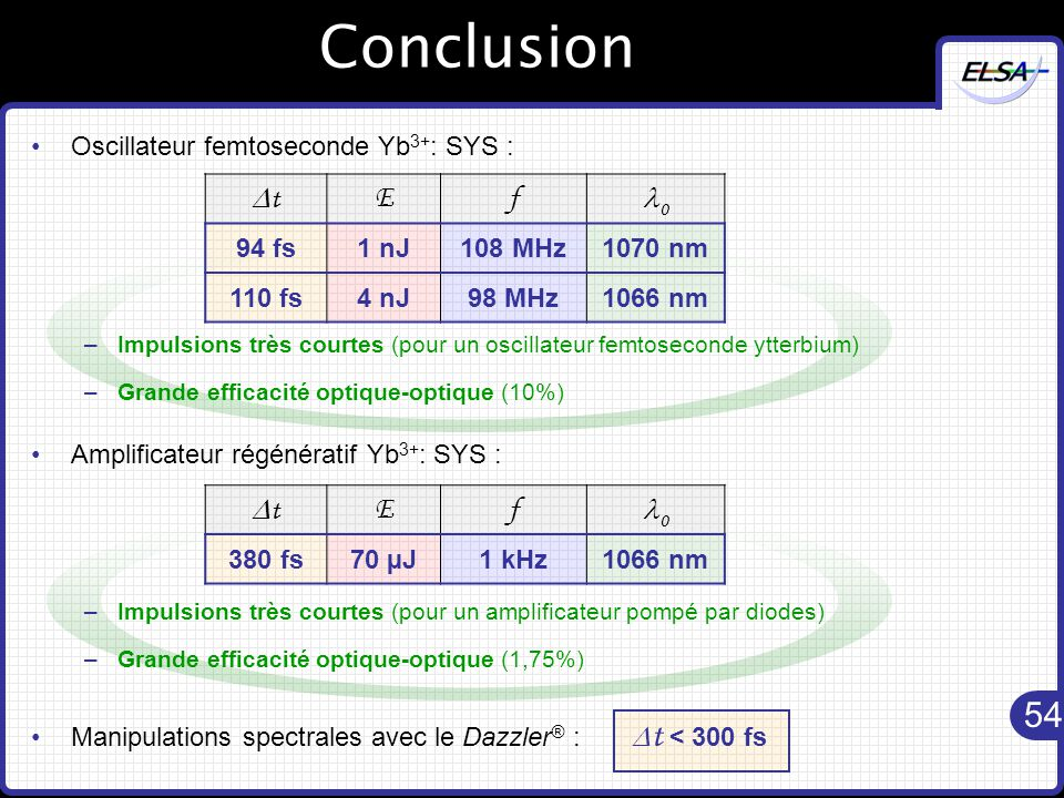 Conclusion Dt E f l0 Dt E f l0 Oscillateur femtoseconde Yb3+: SYS :