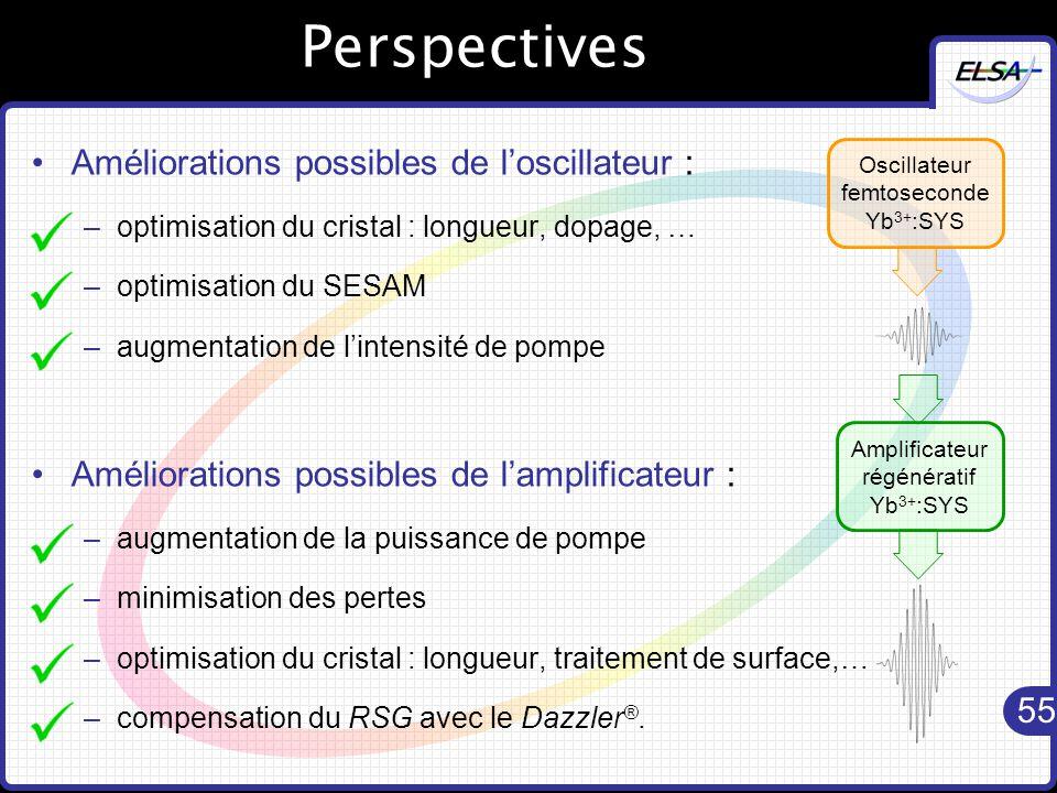Perspectives Améliorations possibles de l'oscillateur :