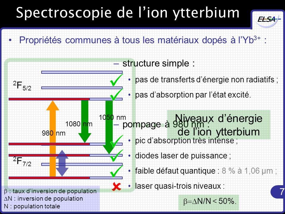 Spectroscopie de l'ion ytterbium