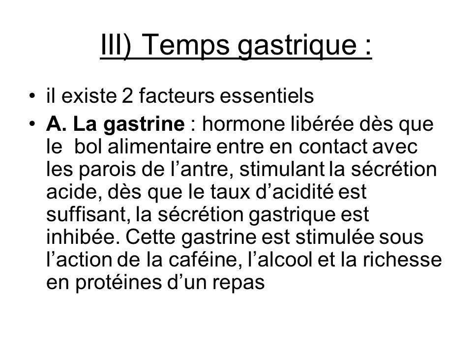 III) Temps gastrique : il existe 2 facteurs essentiels