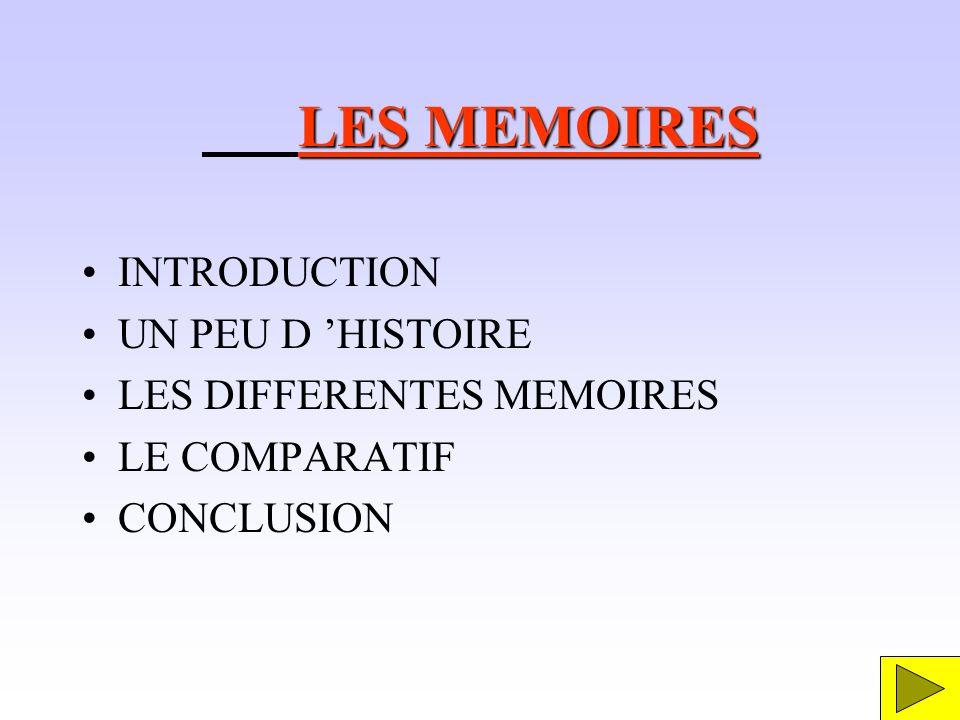 LES MEMOIRES INTRODUCTION UN PEU D 'HISTOIRE LES DIFFERENTES MEMOIRES