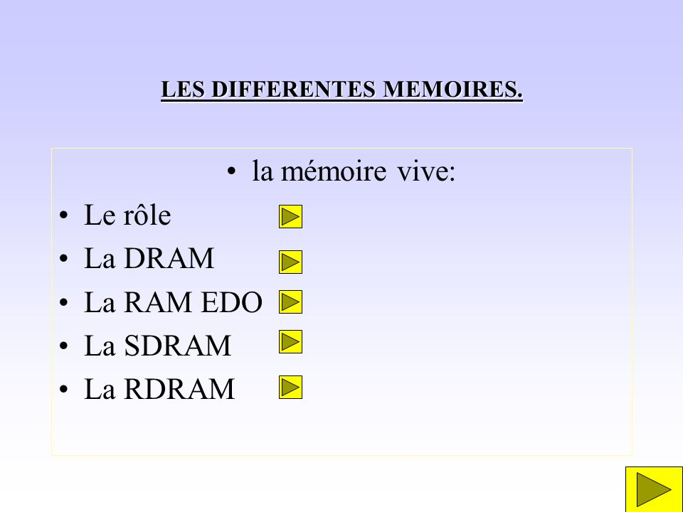 LES DIFFERENTES MEMOIRES.