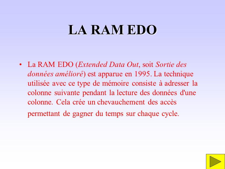 LA RAM EDO