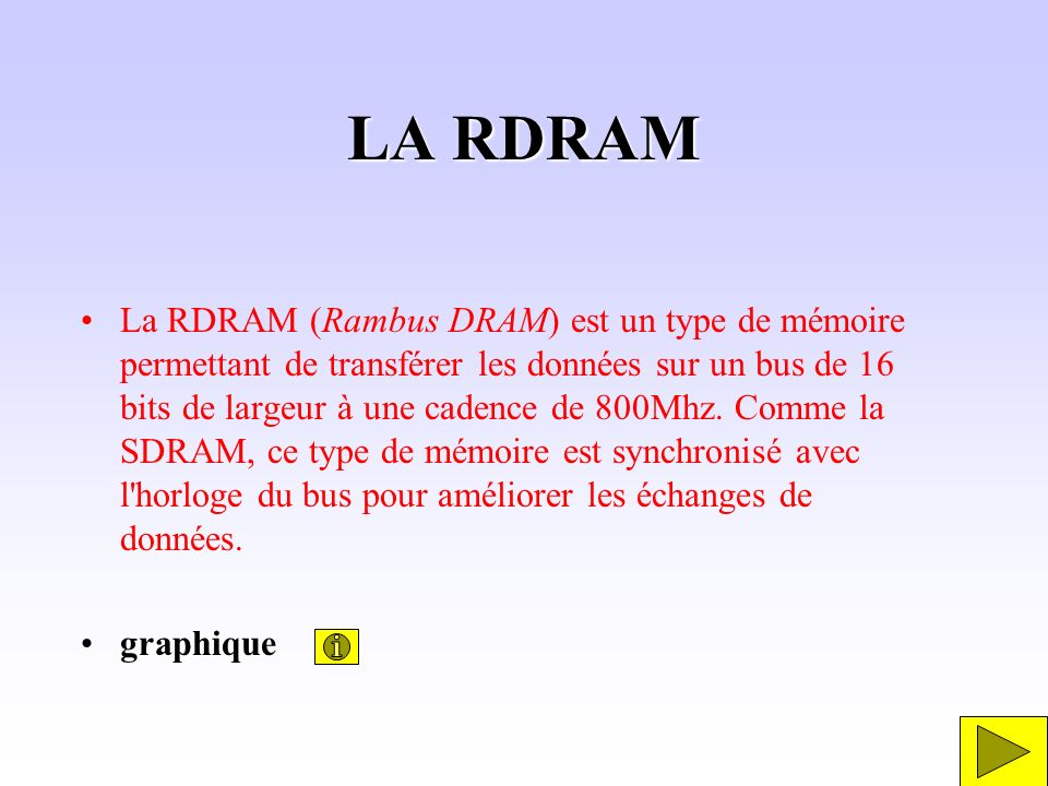LA RDRAM