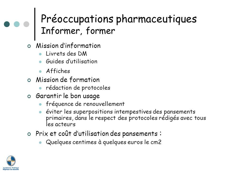 Préoccupations pharmaceutiques Informer, former
