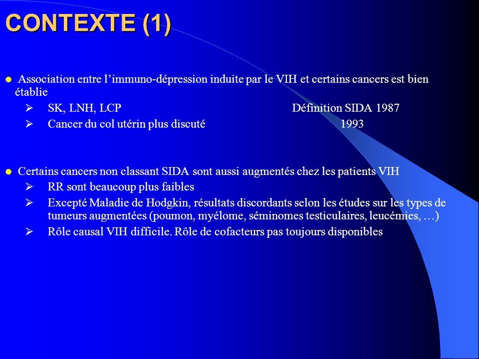 CONTEXTE (1) Association entre l'immuno-dépression induite par le VIH et certains cancers est bien établie.