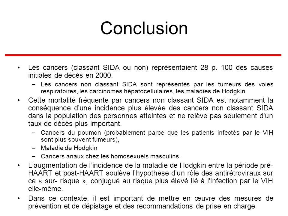 Conclusion Les cancers (classant SIDA ou non) représentaient 28 p. 100 des causes initiales de décès en 2000.