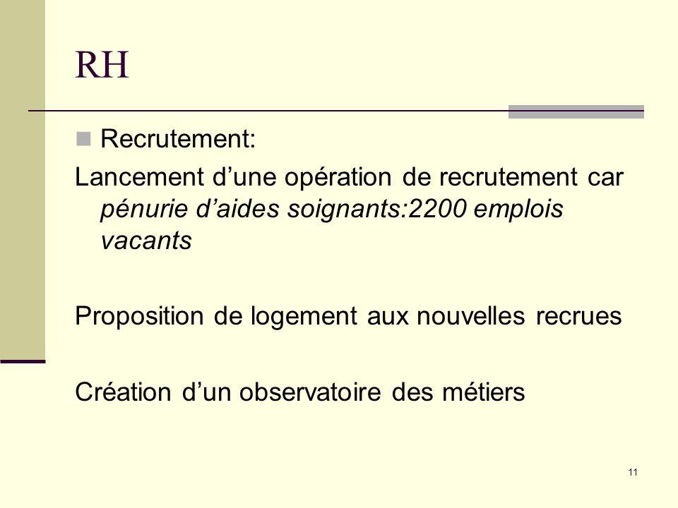 RH Recrutement: Lancement d'une opération de recrutement car pénurie d'aides soignants:2200 emplois vacants