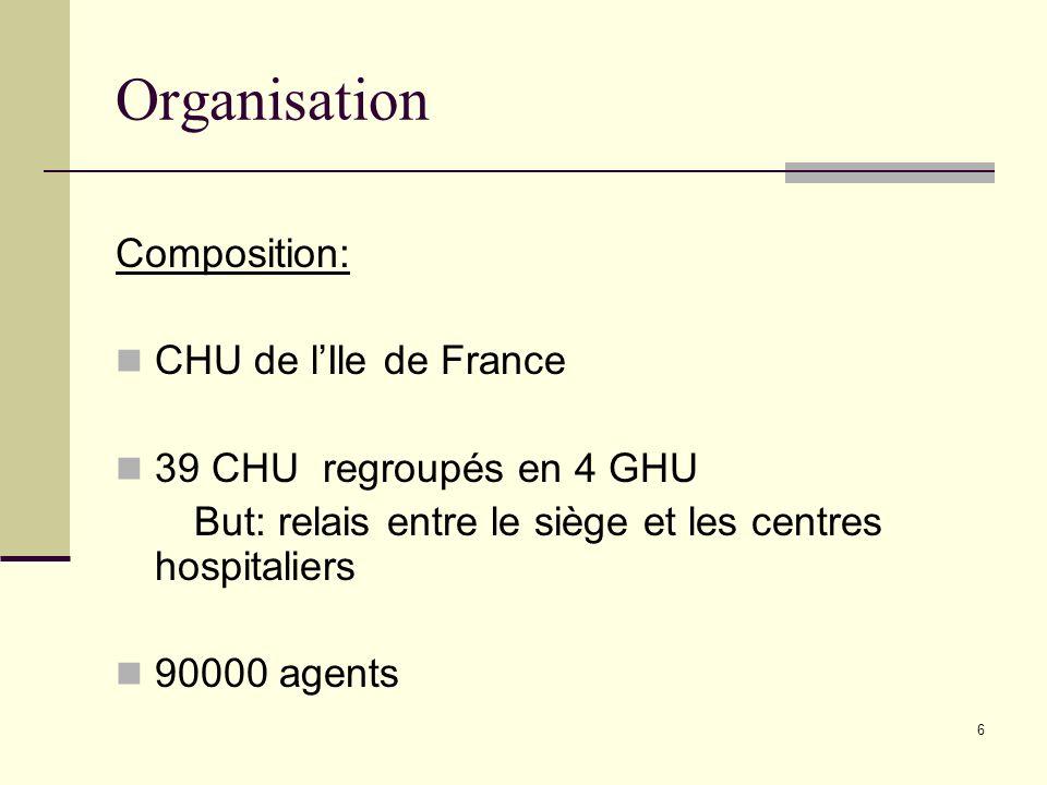 Organisation Composition: CHU de l'Ile de France