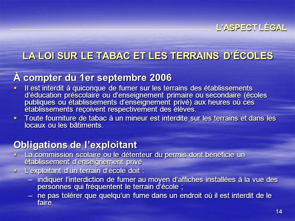 LA LOI SUR LE TABAC ET LES TERRAINS D'ÉCOLES