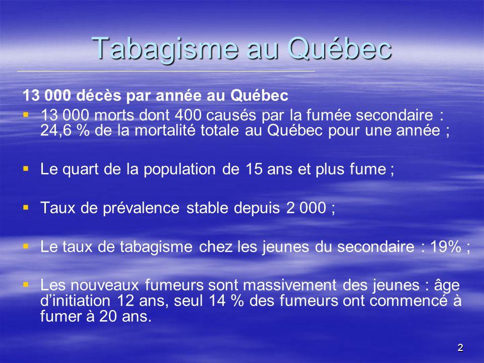 Tabagisme au Québec 13 000 décès par année au Québec