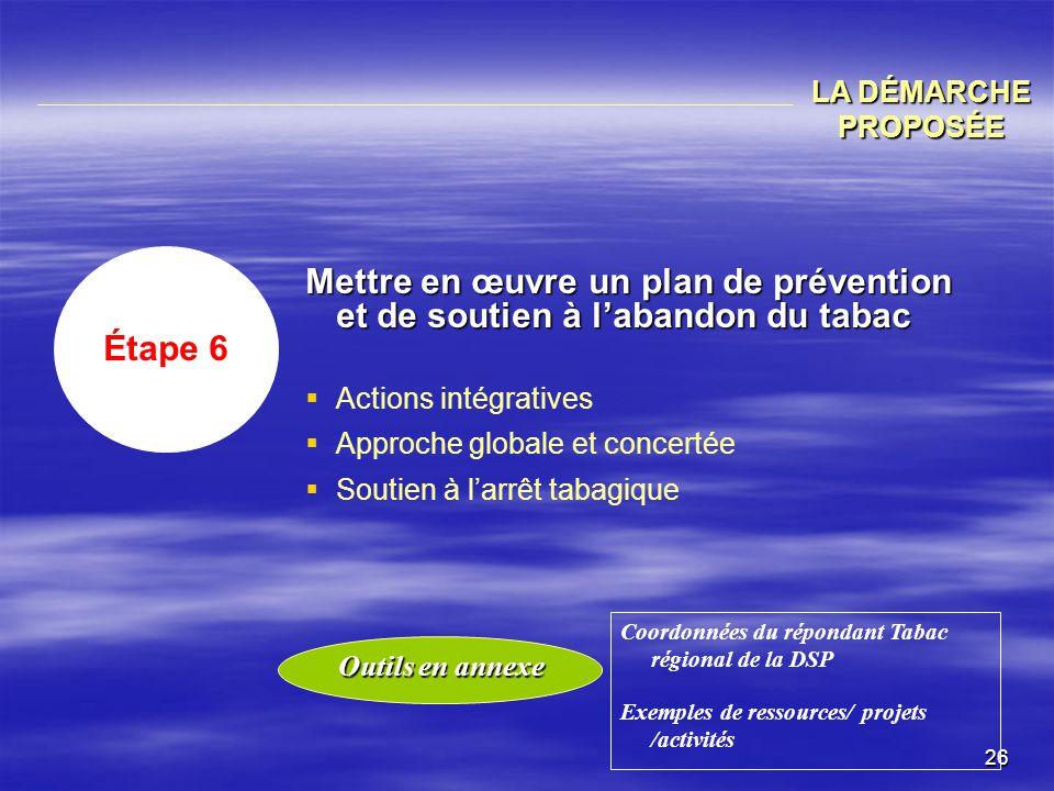 LA DÉMARCHE PROPOSÉE Mettre en œuvre un plan de prévention et de soutien à l'abandon du tabac. Actions intégratives.