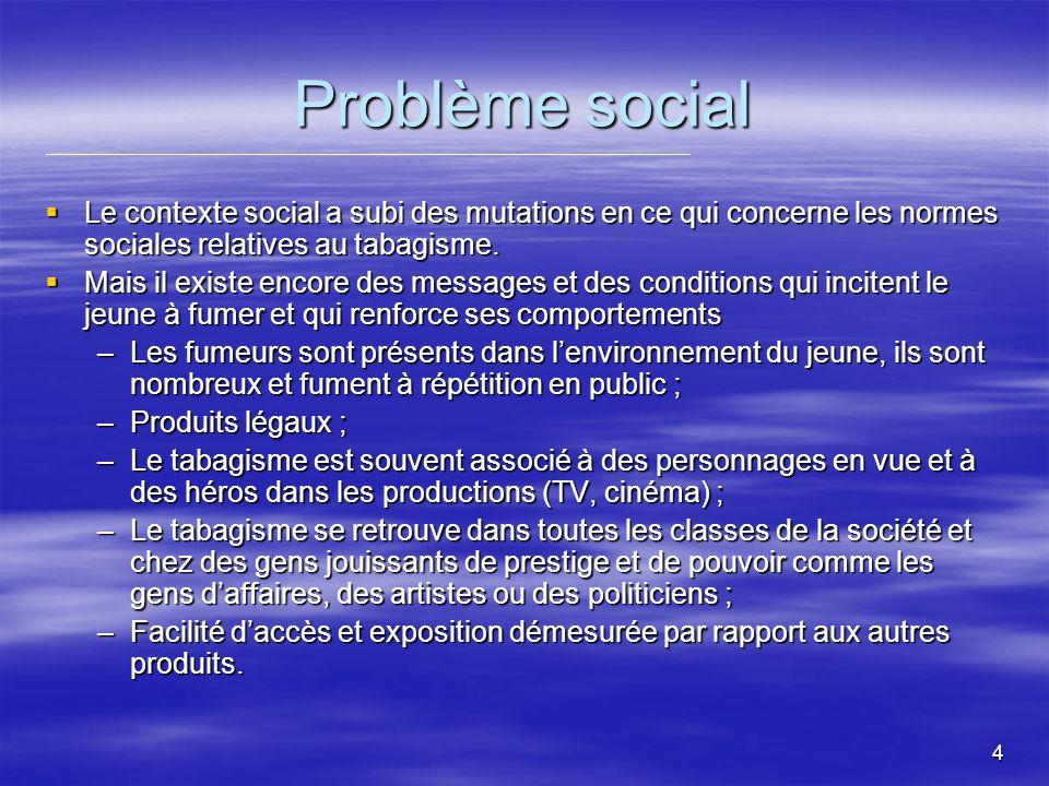 Problème social Le contexte social a subi des mutations en ce qui concerne les normes sociales relatives au tabagisme.