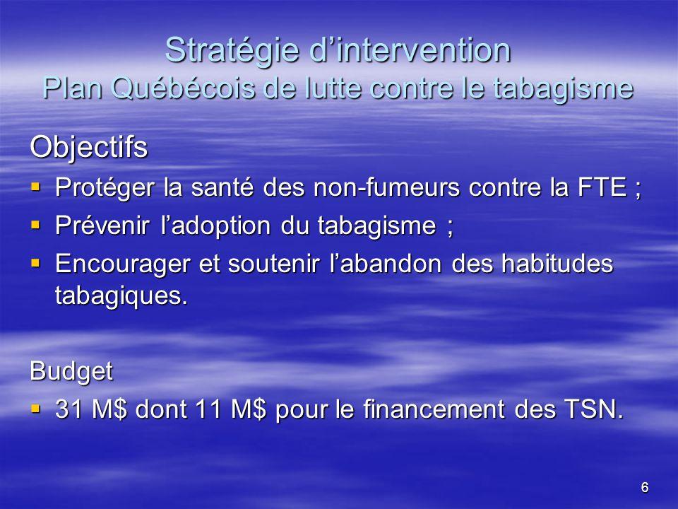 Stratégie d'intervention Plan Québécois de lutte contre le tabagisme