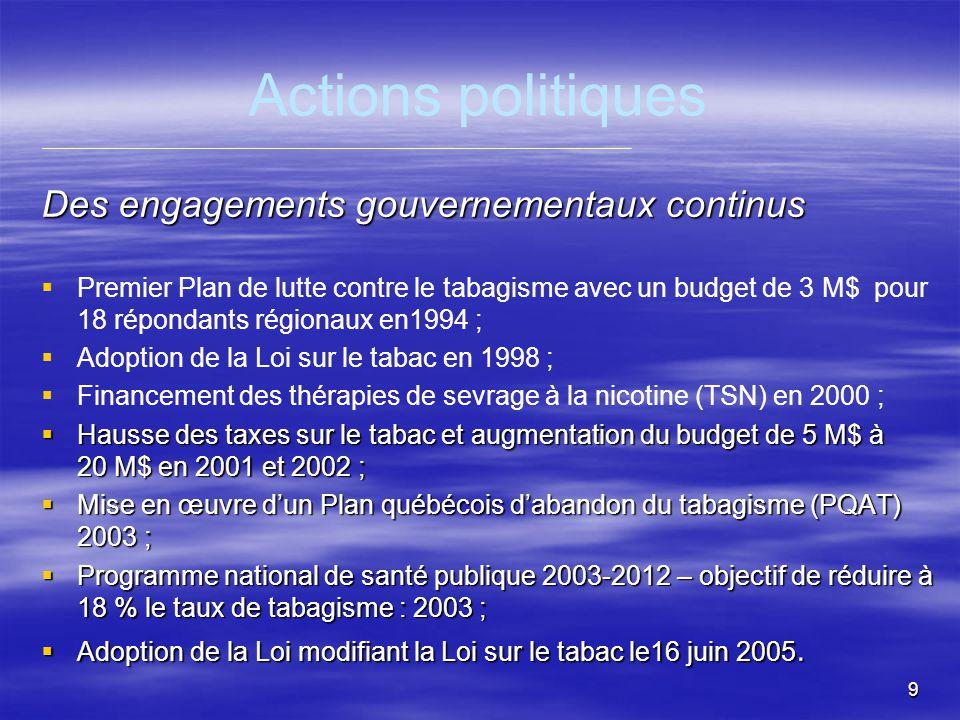 Actions politiques Des engagements gouvernementaux continus