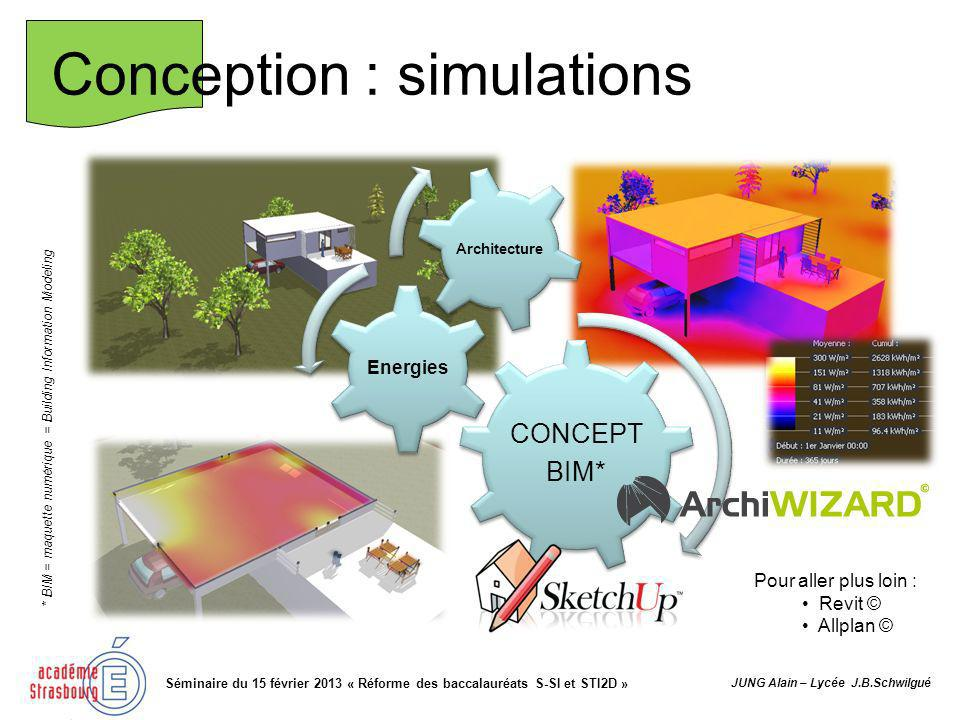 Conception : simulations